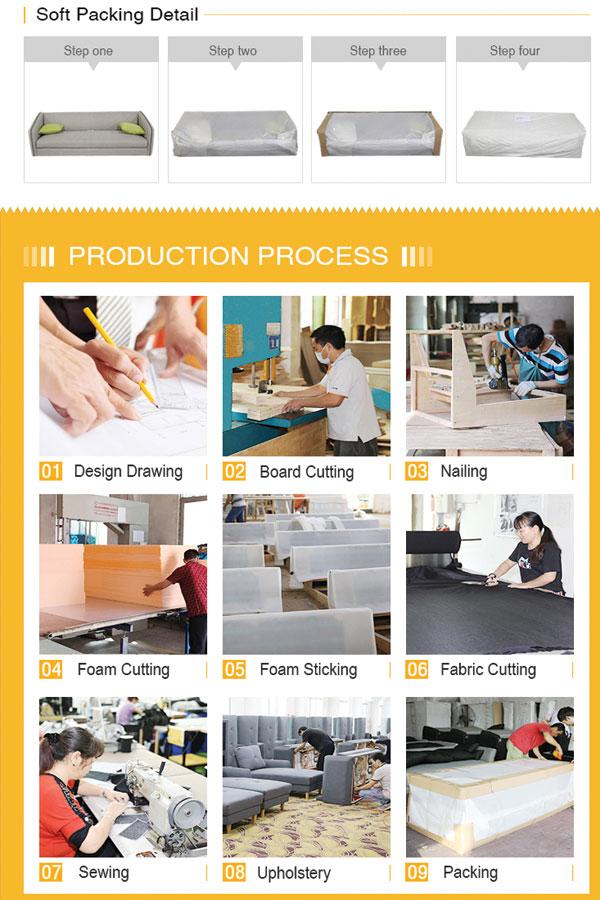 Từ quy trình thiết kế đến sản xuất đóng gói thông qua 9 khâu và tất cả các khâu đều có QC kiểm tra chất lượng tại các khâu này