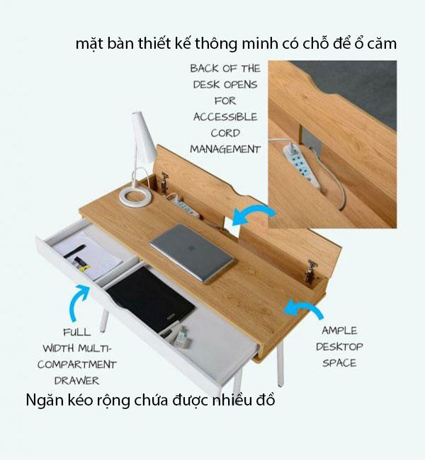 Bàn làm việc gỗ thông minh