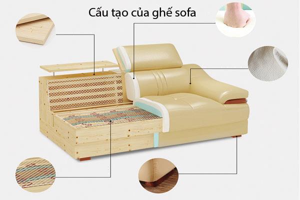 Cấu tạo cấu thành giá của ghế sofa
