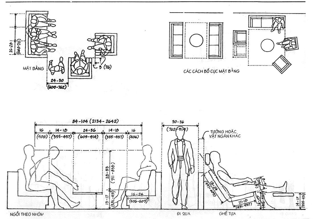 Kích thước ghế sofa với bàn sofa và phòng khách