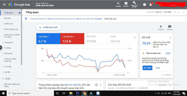 Ngân sách quảng cáo Google Search