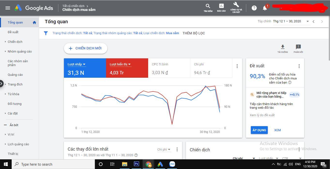 Ngân sách quảng cáo Google Shopping lớn hơn rất nhiều so với Search