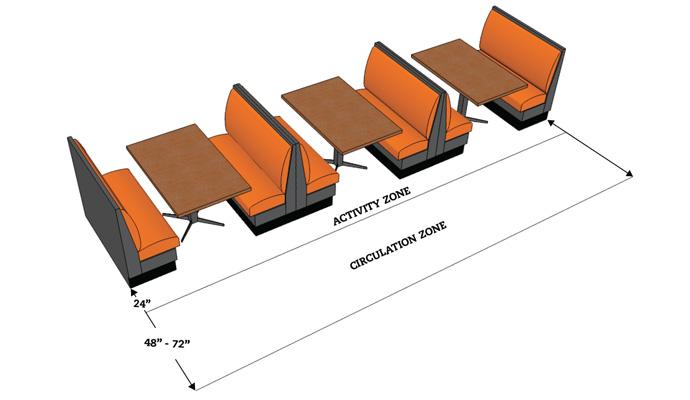 Xây dựng cách bài trí cho bộ bàn ghế cafe sofa
